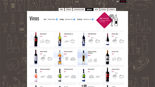 DR Spanish Wines & Foods
